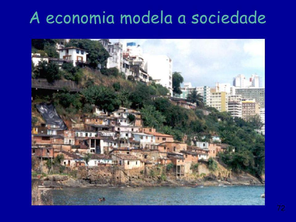 A economia modela a sociedade