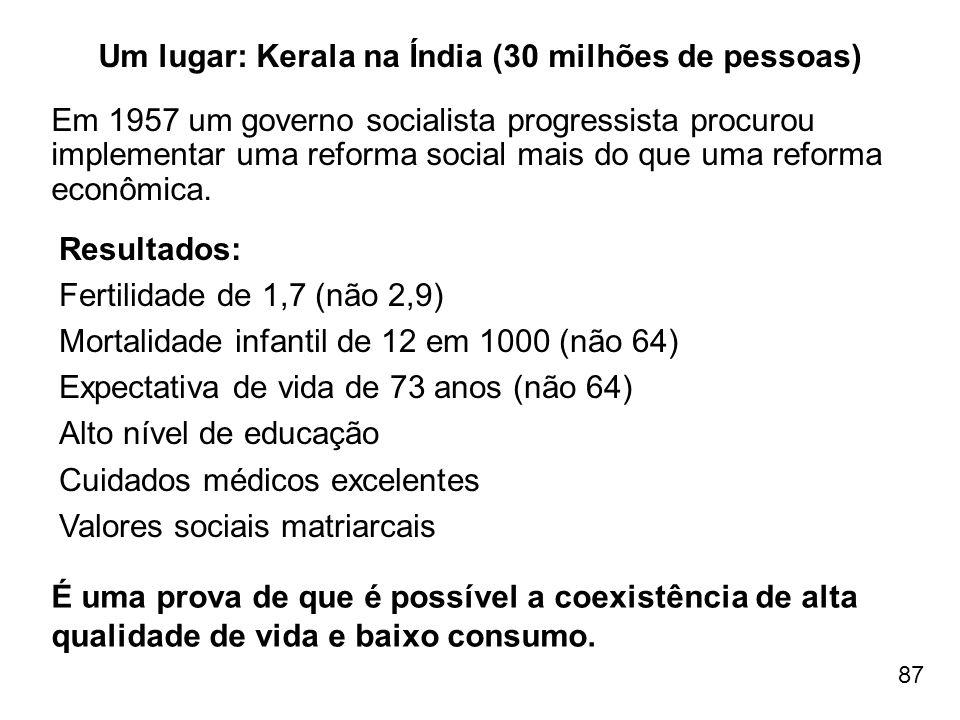 Um lugar: Kerala na Índia (30 milhões de pessoas)