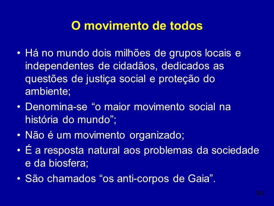 O movimento de todos