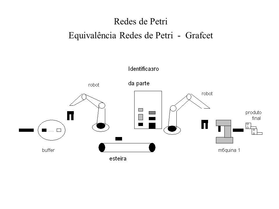 Equivalência Redes de Petri - Grafcet