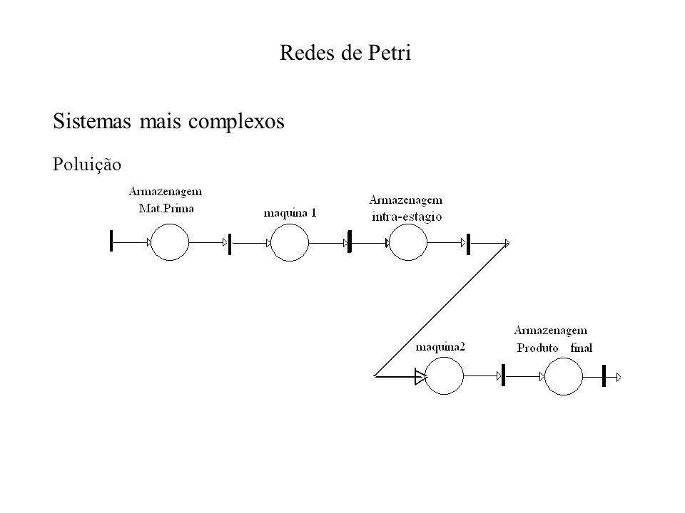 Sistemas mais complexos