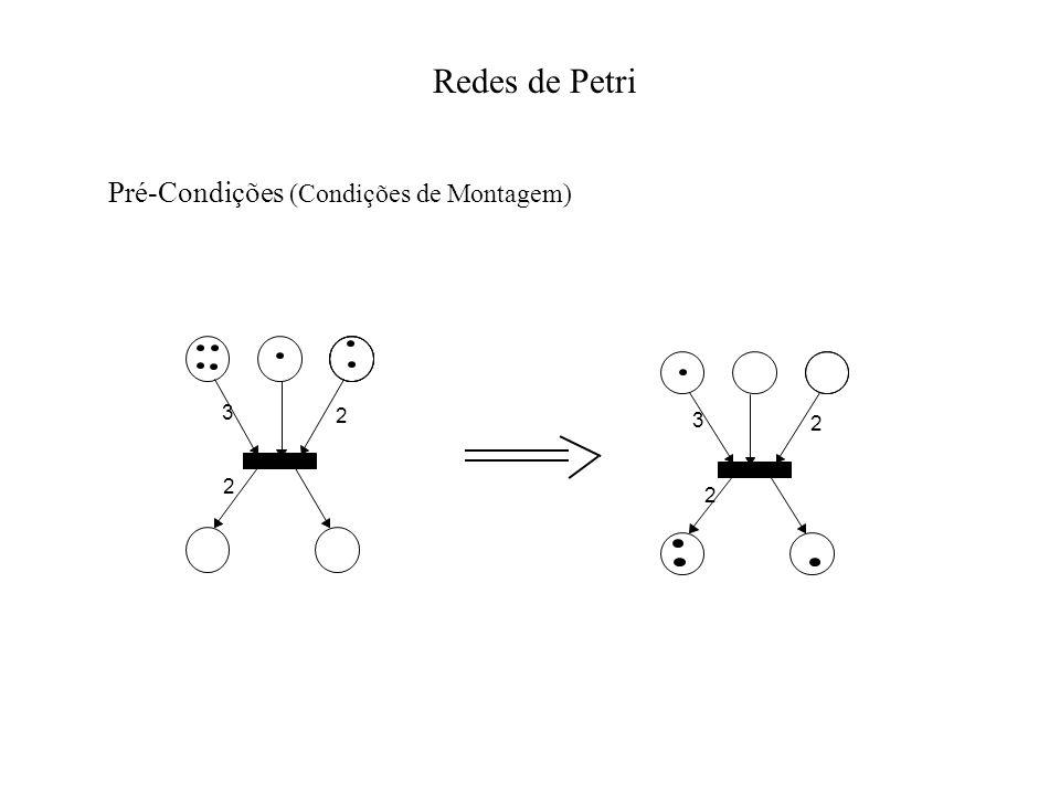 Redes de Petri Pré-Condições (Condições de Montagem) 2 3 3 2