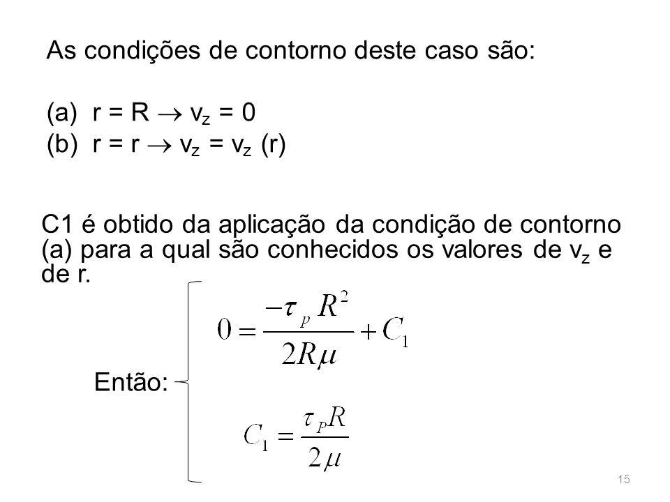 As condições de contorno deste caso são: