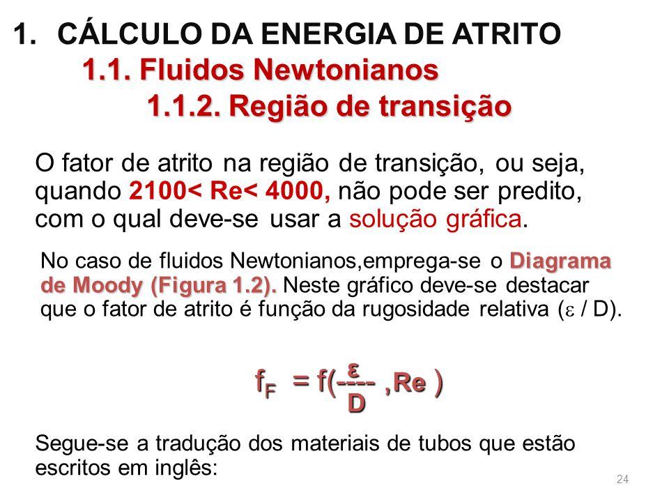 CÁLCULO DA ENERGIA DE ATRITO 1.1.2. Região de transição