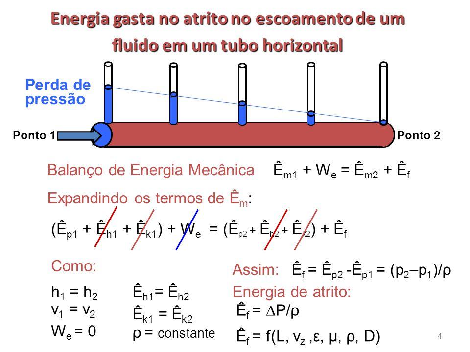 Energia gasta no atrito no escoamento de um fluido em um tubo horizontal
