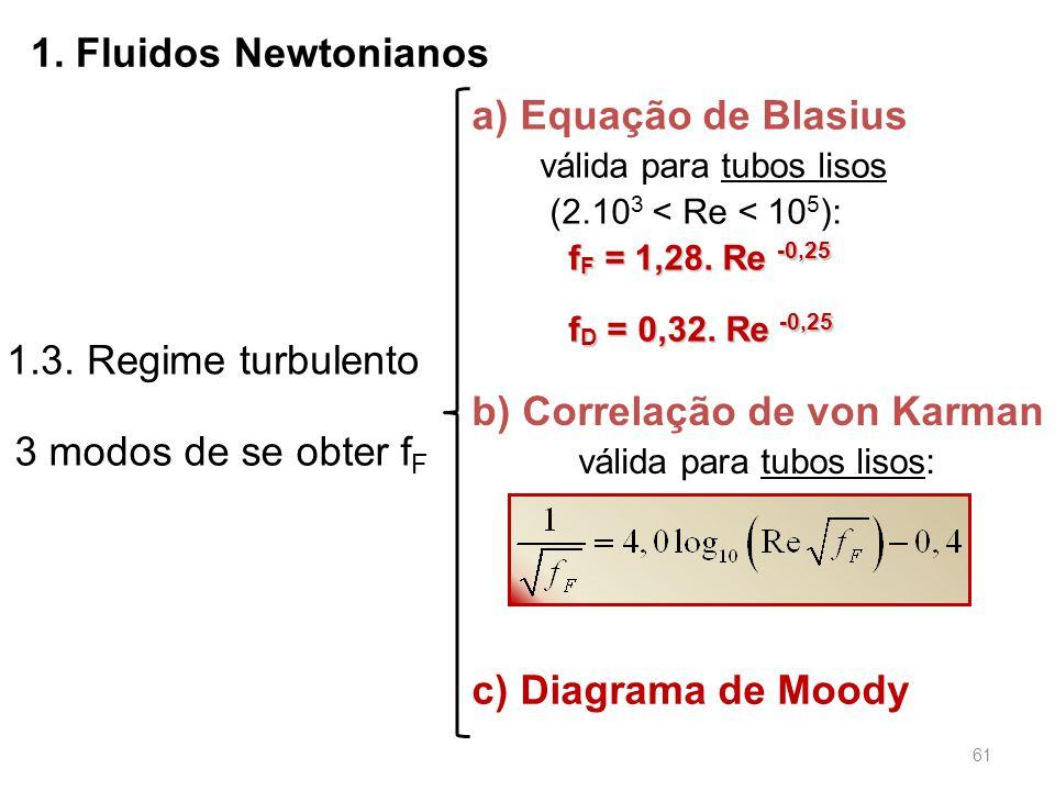 b) Correlação de von Karman 3 modos de se obter fF