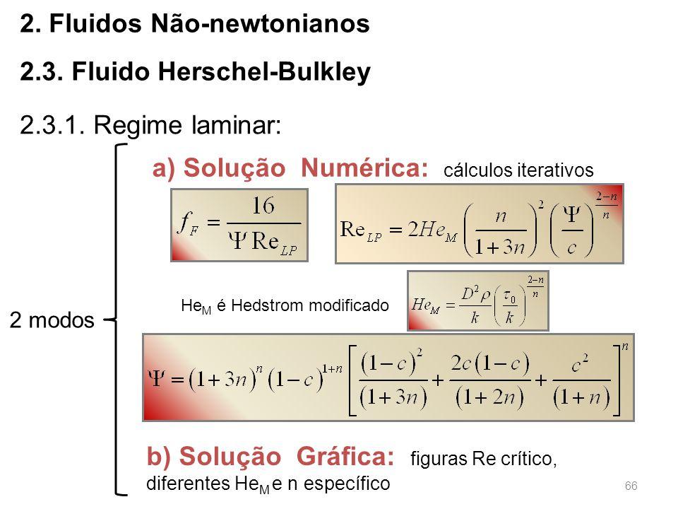 2. Fluidos Não-newtonianos