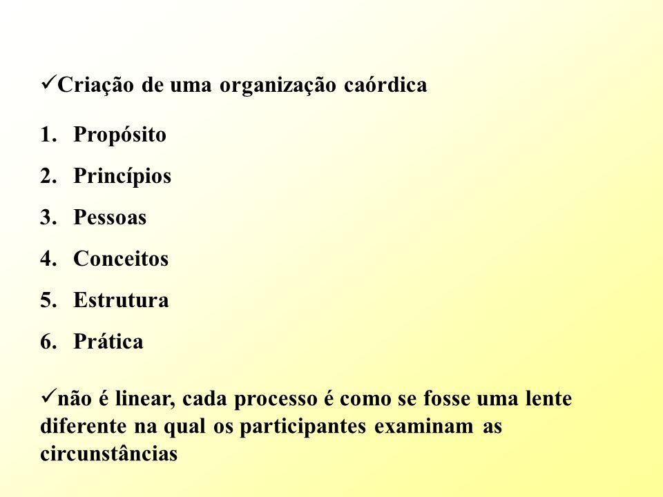 Criação de uma organização caórdica