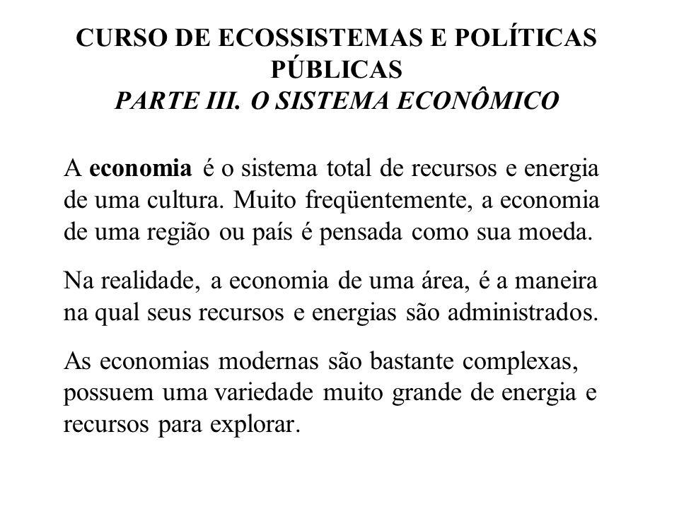 CURSO DE ECOSSISTEMAS E POLÍTICAS PÚBLICAS PARTE III