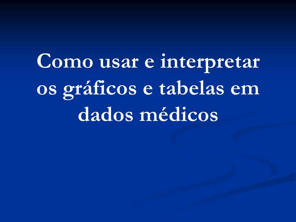 Como usar e interpretar os gráficos e tabelas em dados médicos