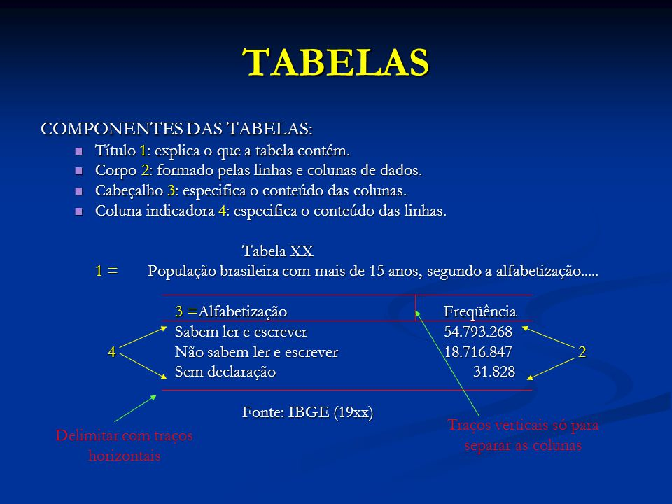 TABELAS COMPONENTES DAS TABELAS: