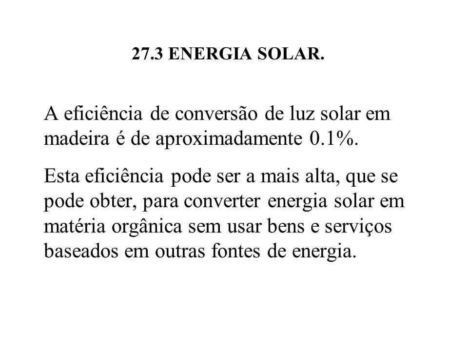 27.3 ENERGIA SOLAR. A eficiência de conversão de luz solar em madeira é de aproximadamente 0.1%.