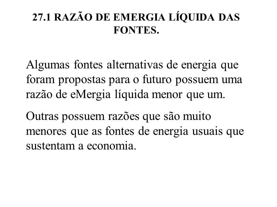 27.1 RAZÃO DE EMERGIA LÍQUIDA DAS FONTES.