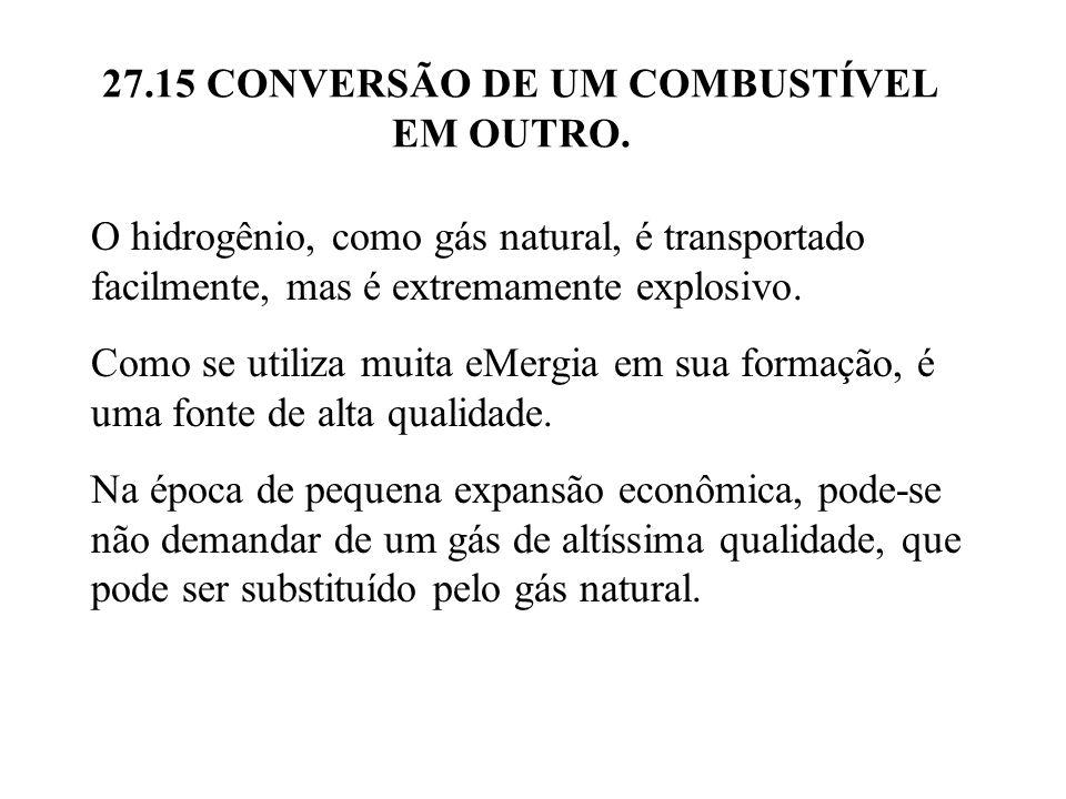27.15 CONVERSÃO DE UM COMBUSTÍVEL EM OUTRO.