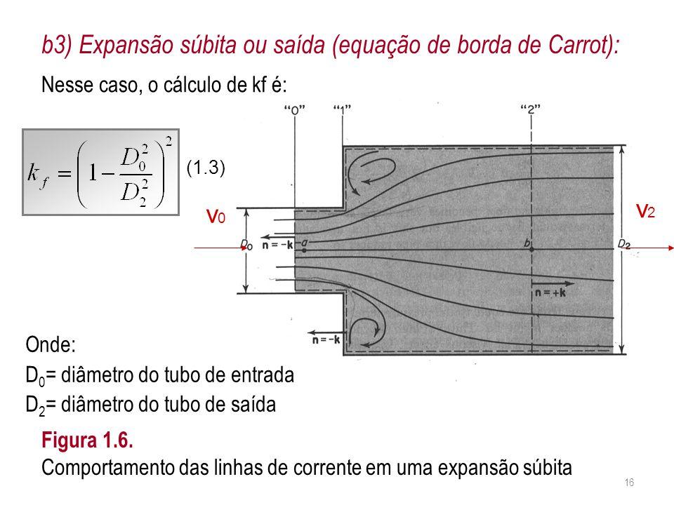 b3) Expansão súbita ou saída (equação de borda de Carrot):