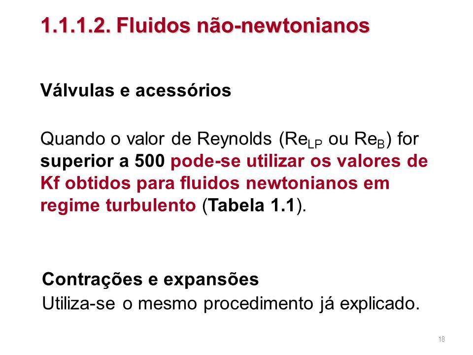 1.1.1.2. Fluidos não-newtonianos