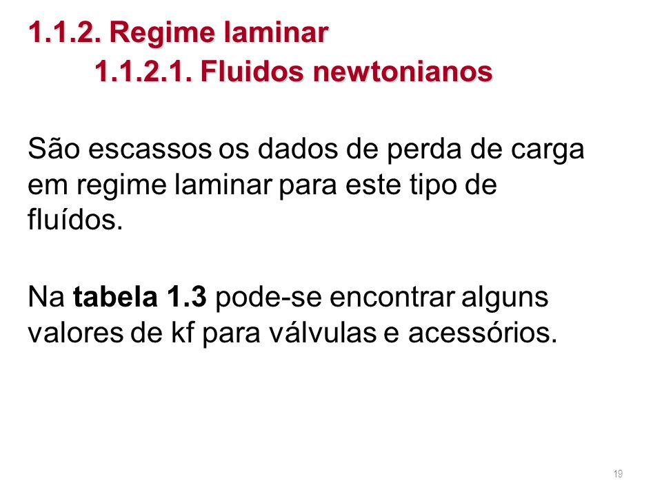 1.1.2. Regime laminar 1.1.2.1. Fluidos newtonianos. São escassos os dados de perda de carga em regime laminar para este tipo de fluídos.