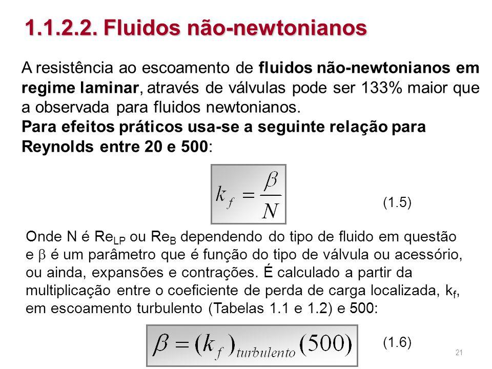1.1.2.2. Fluidos não-newtonianos