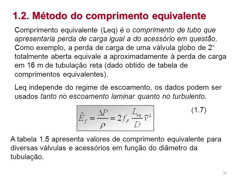 1.2. Método do comprimento equivalente