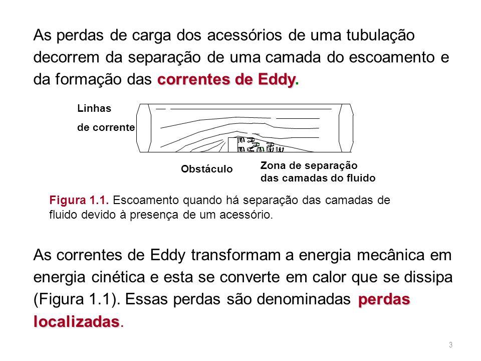 As perdas de carga dos acessórios de uma tubulação decorrem da separação de uma camada do escoamento e da formação das correntes de Eddy.