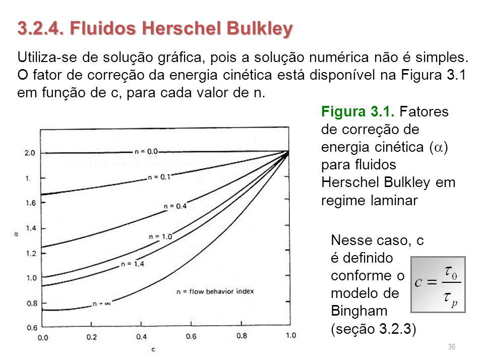 3.2.4. Fluidos Herschel Bulkley