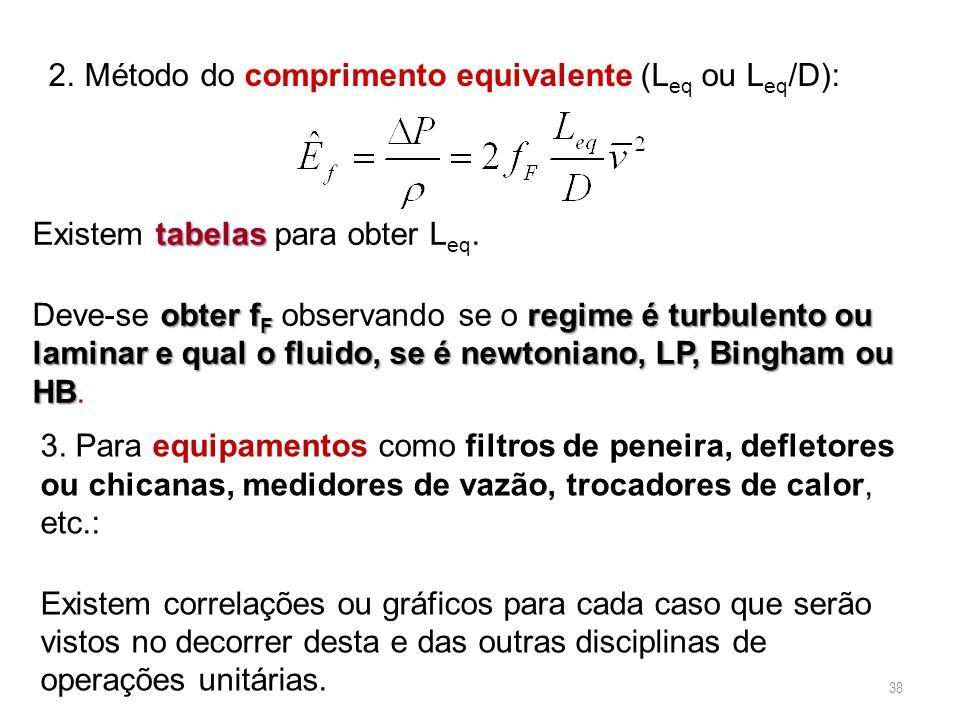 Método do comprimento equivalente (Leq ou Leq/D):