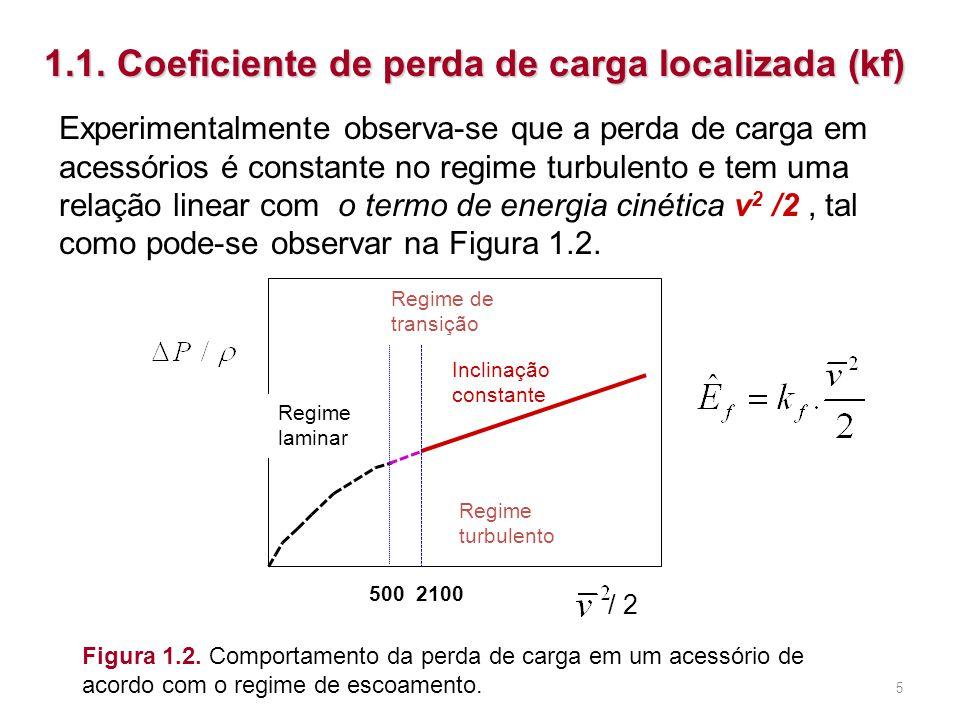 1.1. Coeficiente de perda de carga localizada (kf)