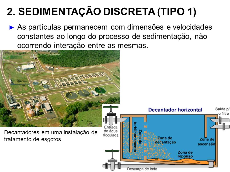 2. SEDIMENTAÇÃO DISCRETA (TIPO 1)