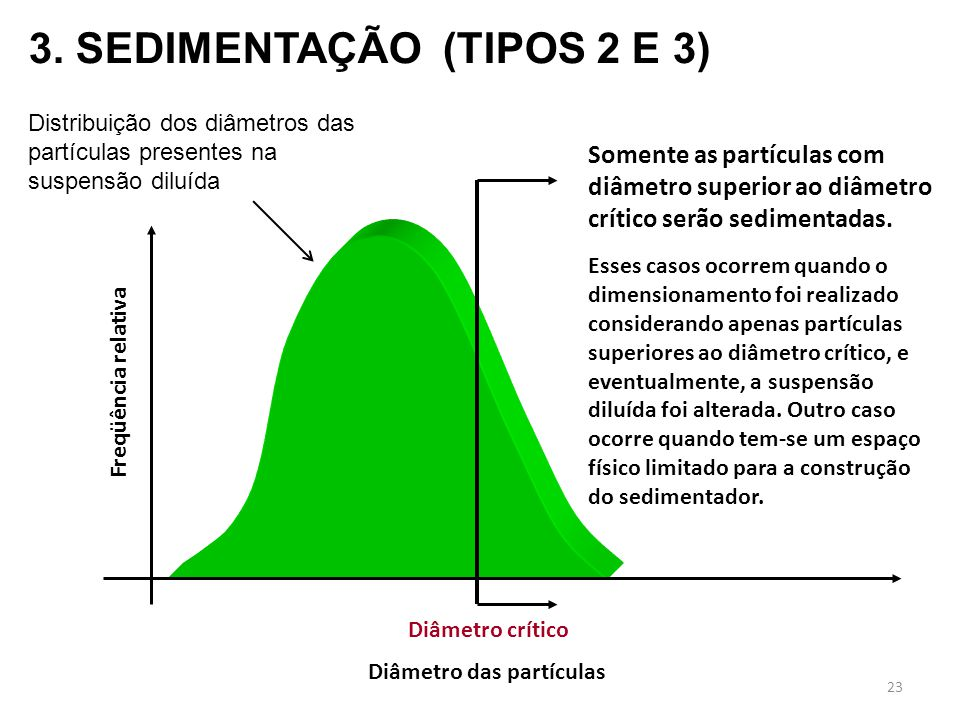 3. SEDIMENTAÇÃO (TIPOS 2 E 3)