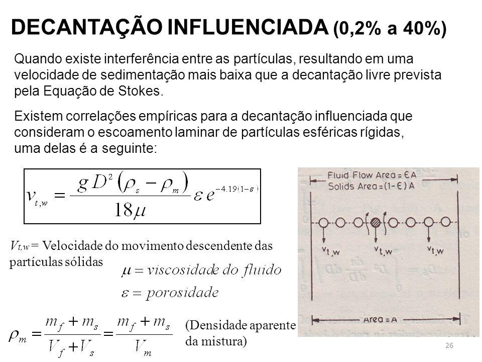 DECANTAÇÃO INFLUENCIADA (0,2% a 40%)
