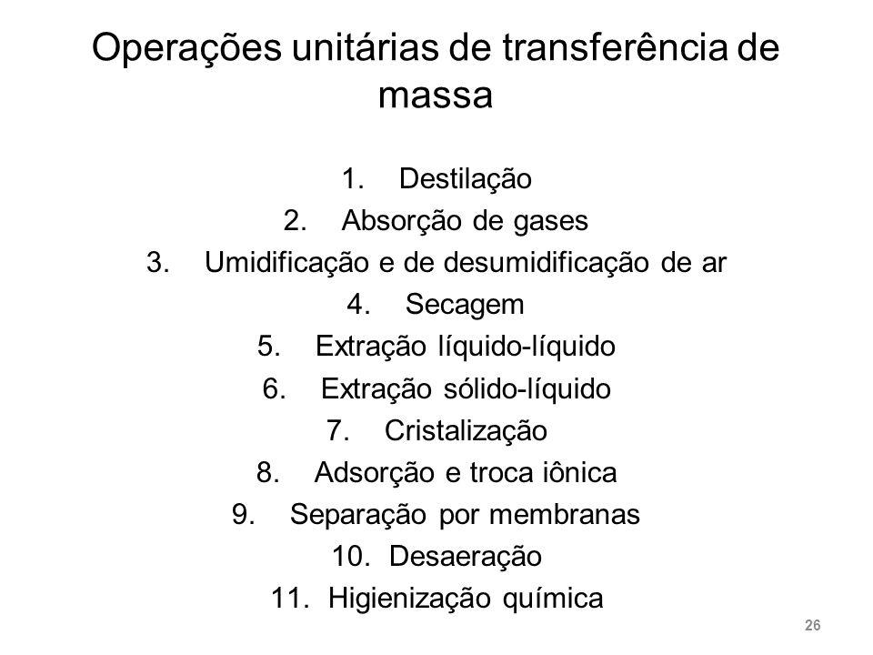 Operações unitárias de transferência de massa