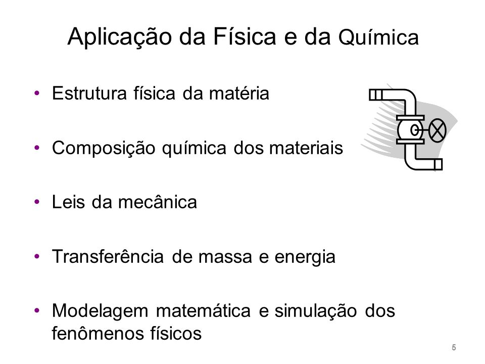 Aplicação da Física e da Química