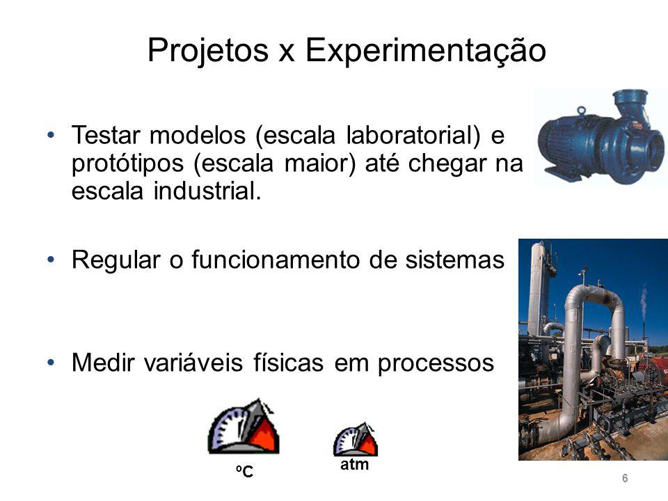 Projetos x Experimentação