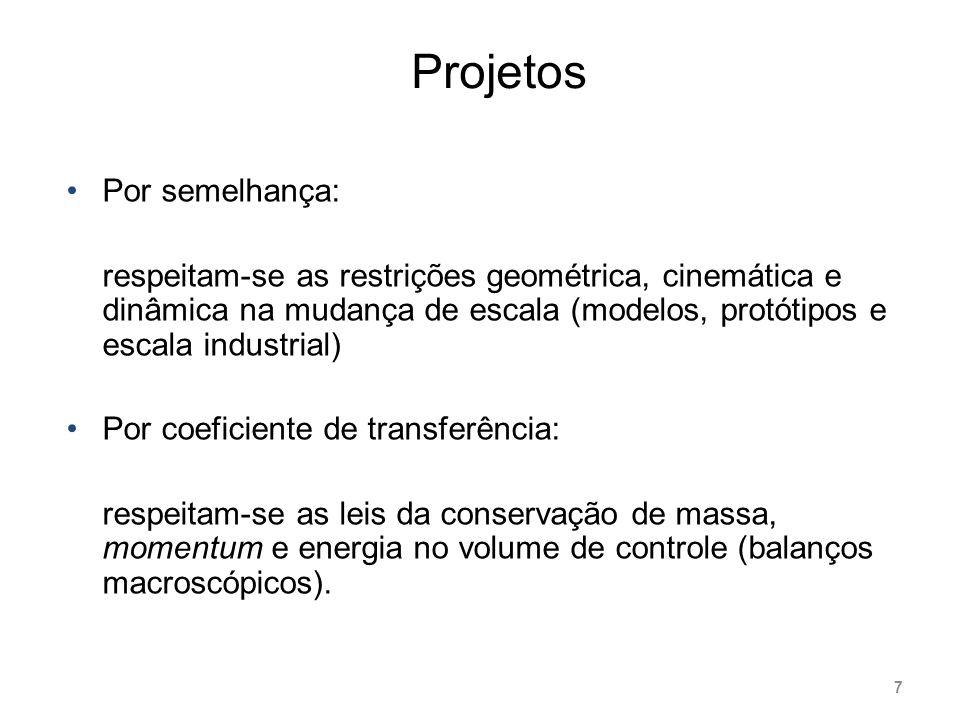 Projetos Por semelhança: