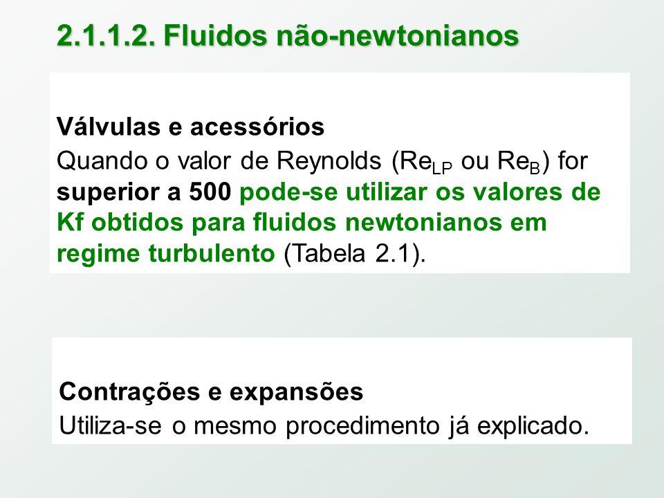 2.1.1.2. Fluidos não-newtonianos