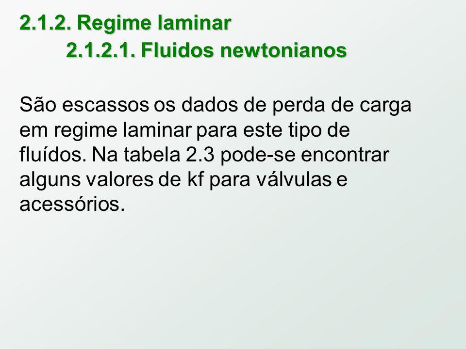 2.1.2. Regime laminar 2.1.2.1. Fluidos newtonianos.