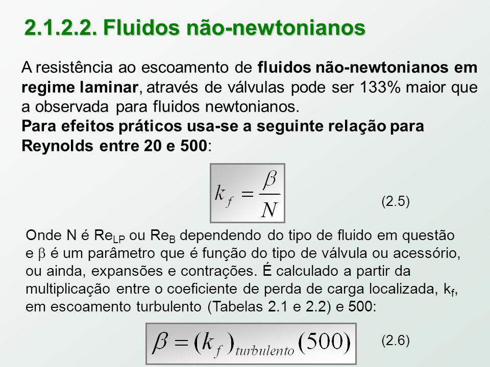 2.1.2.2. Fluidos não-newtonianos