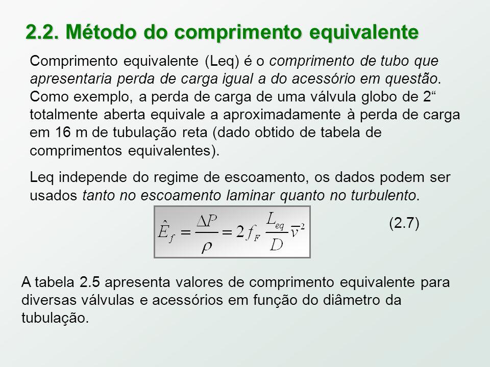 2.2. Método do comprimento equivalente