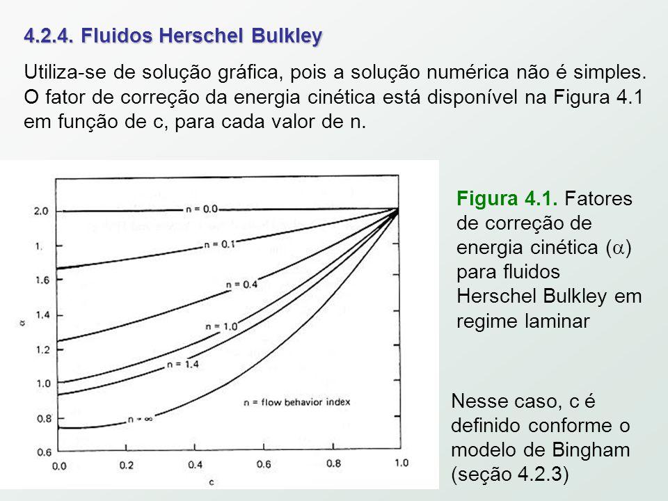 4.2.4. Fluidos Herschel Bulkley
