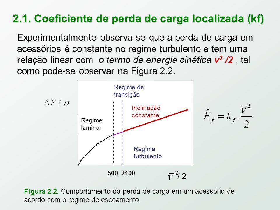 2.1. Coeficiente de perda de carga localizada (kf)
