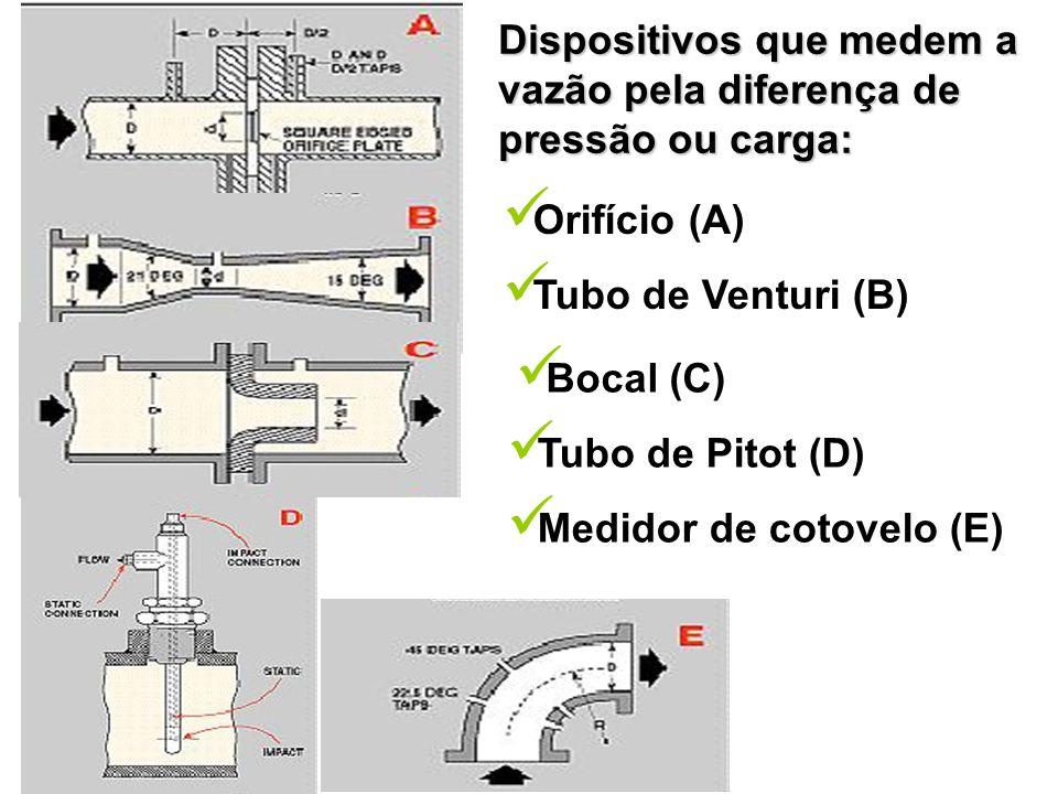 Dispositivos que medem a vazão pela diferença de pressão ou carga: