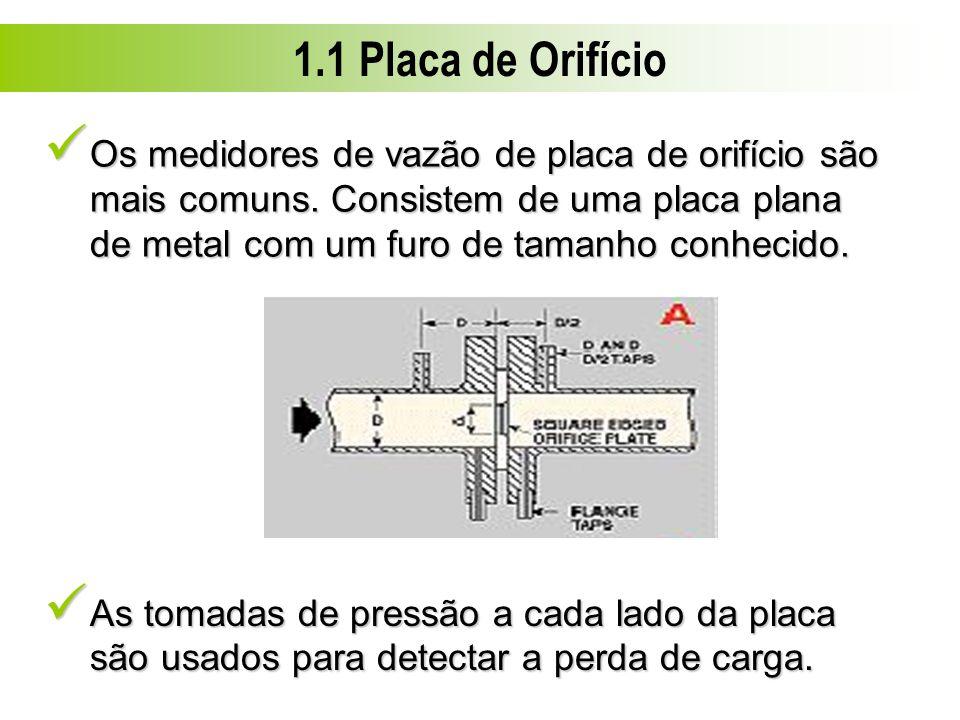 1.1 Placa de Orifício