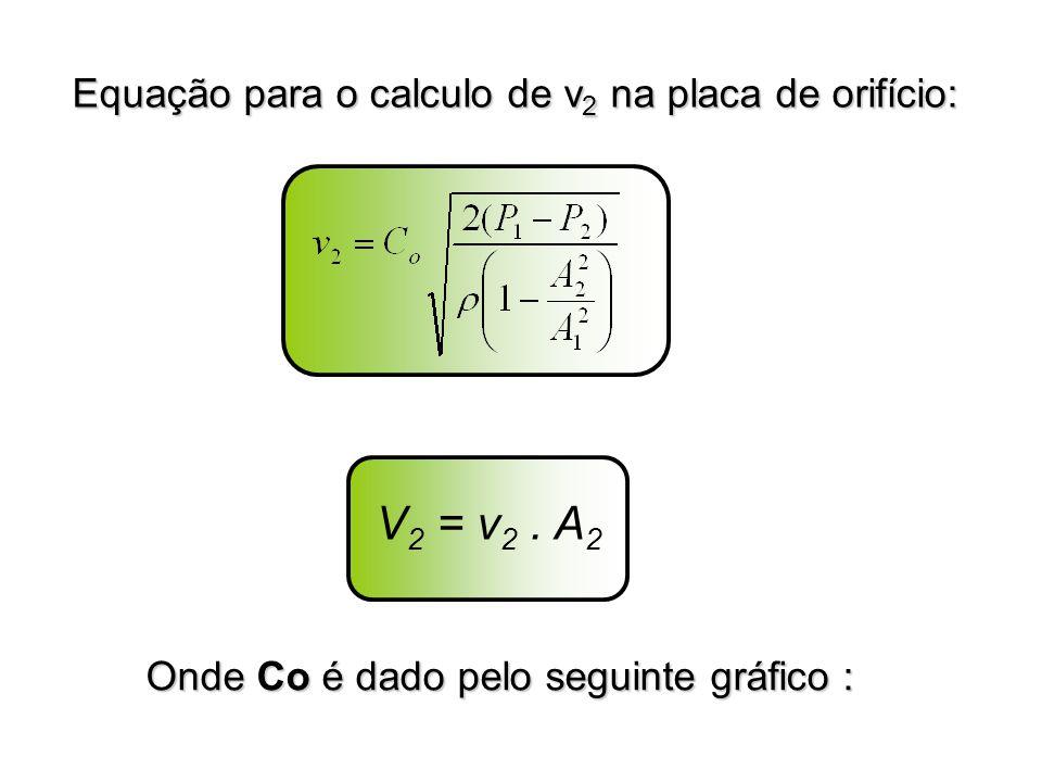 V2 = v2 . A2 Equação para o calculo de v2 na placa de orifício: