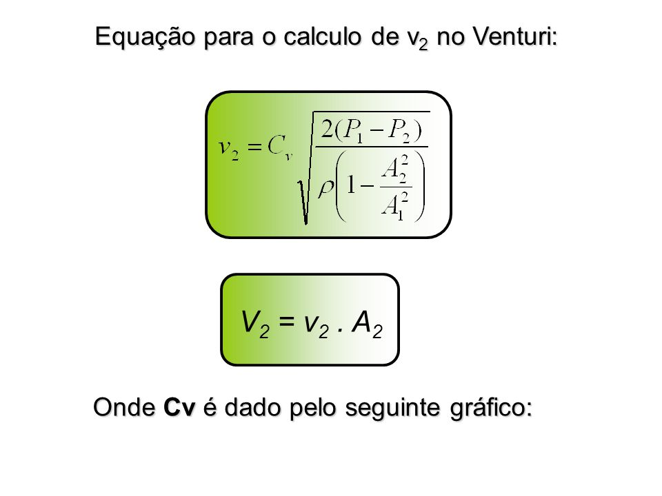 V2 = v2 . A2 Equação para o calculo de v2 no Venturi: