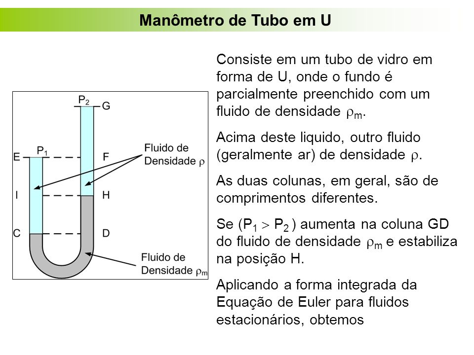 Manômetro de Tubo em U Consiste em um tubo de vidro em forma de U, onde o fundo é parcialmente preenchido com um fluido de densidade m.