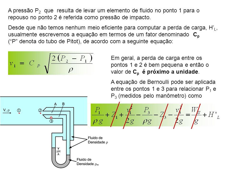 A pressão P2 que resulta de levar um elemento de fluido no ponto 1 para o repouso no ponto 2 é referida como pressão de impacto.