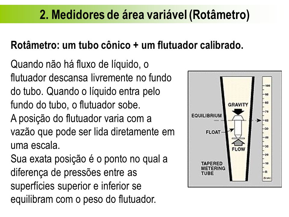 2. Medidores de área variável (Rotâmetro)