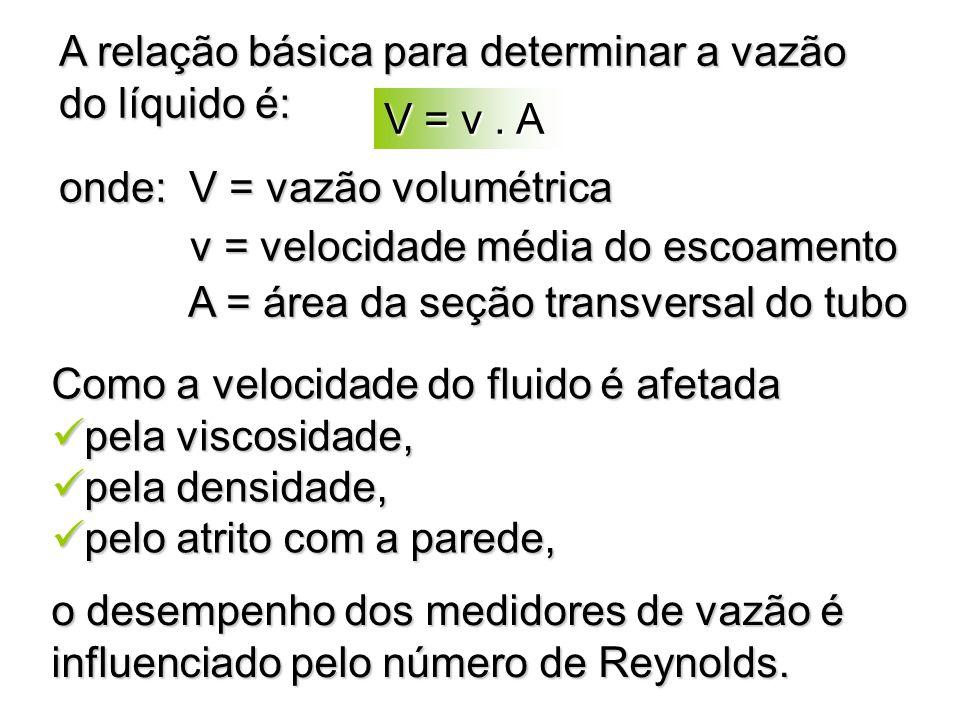 A relação básica para determinar a vazão do líquido é: