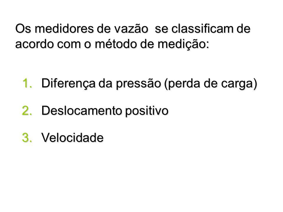 Os medidores de vazão se classificam de acordo com o método de medição: