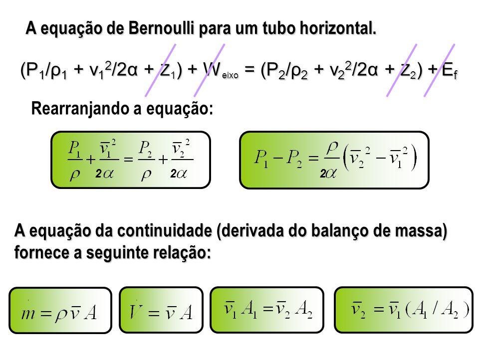 A equação de Bernoulli para um tubo horizontal.